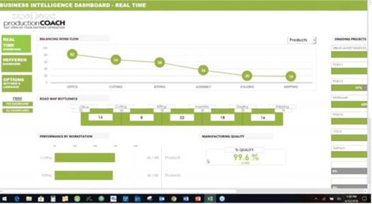 Production Coach Dashboard View