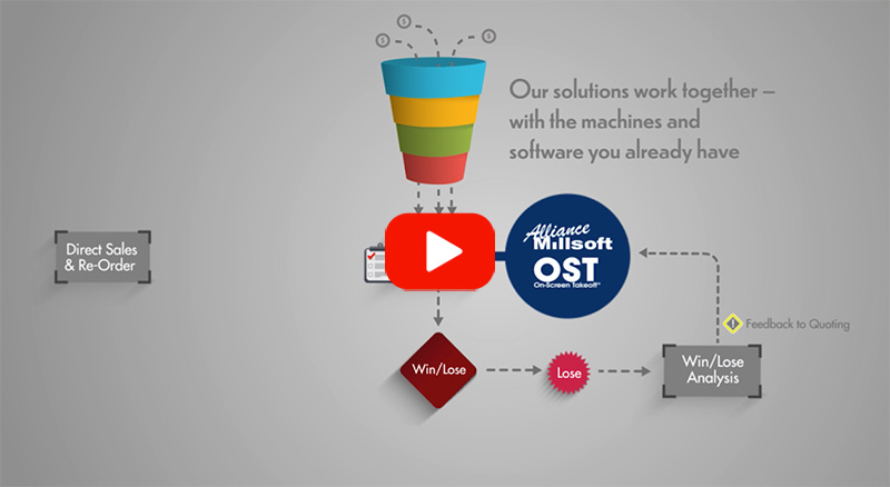 RSA Solutions Connected Digital Solutions