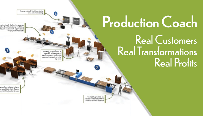 Production Coach Real Customer Real Transformations Real Profits