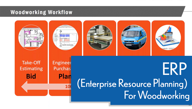 ERP (Enterprise Resource Planning) For Woodworking