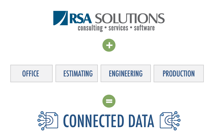RSA Solutions Connects Your Data